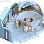 Intrepid Class Astrometrics